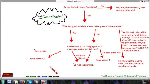 Did I sort of mess up how flow charts are supposed to work? Yes. I did. I'll get better with time, I promise.